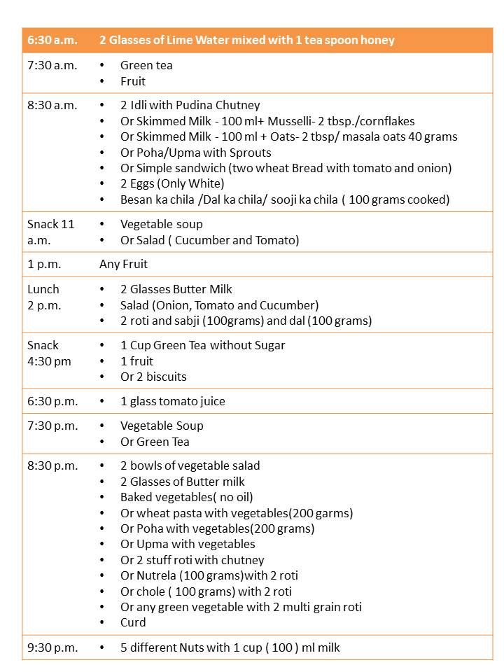 Bride Special U2013 Easy Diet Charts To Lose Up To 10 Kg Weight In 45 Days