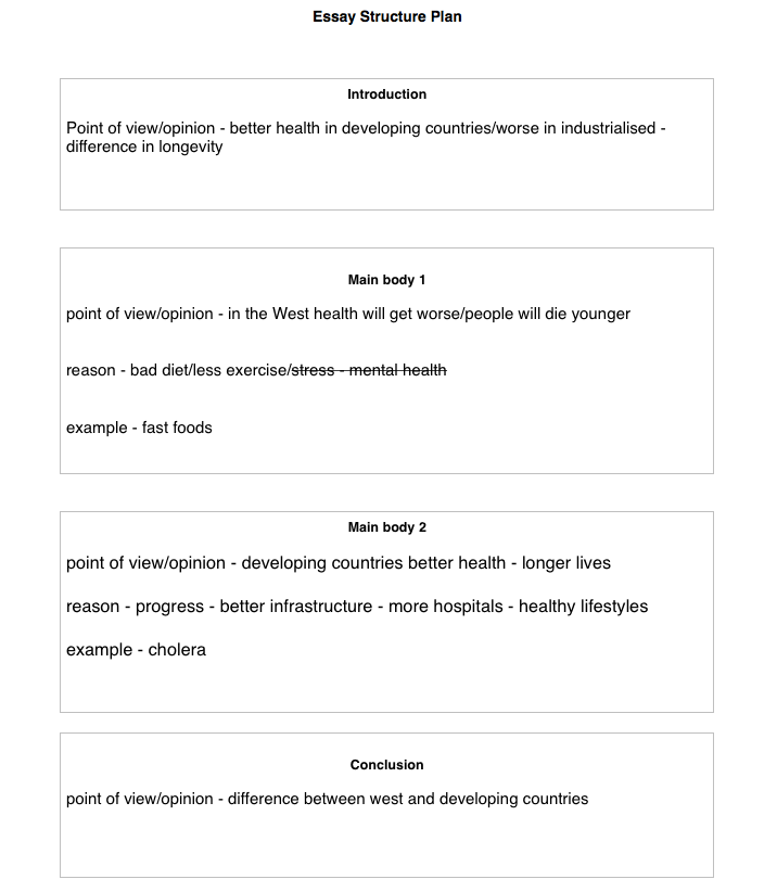 Healthessaystructure  English Write Now  Pinterest  Essay  Healthessaystructure
