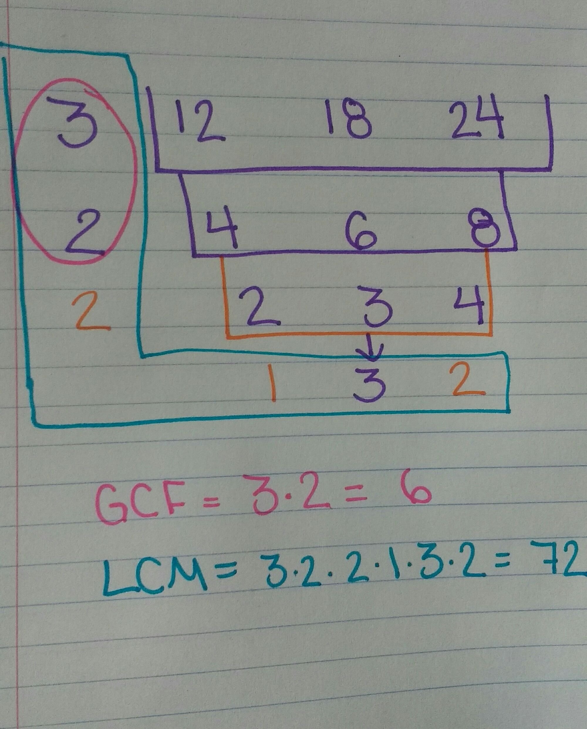 Finding The Gcf Amp Lcm Of 3 Or More Numbers Using The Cake Method