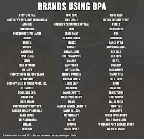 At Least 110 Canned Food Brands Refuse to Give Up BPA | Copyright © EWG, www.ewg.org. Reproduced with permission.
