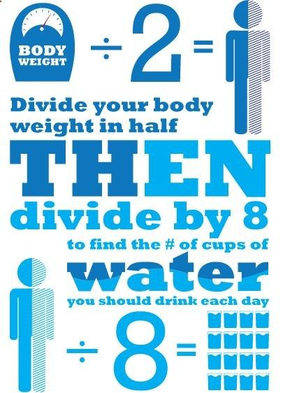 How Much Water Should You Drink Per Day Use Your Body Weight To Calculate How Many Glasses Of Water You Need Health Plexus Products Health Fitness