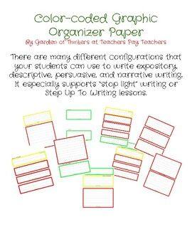 Write essays for you