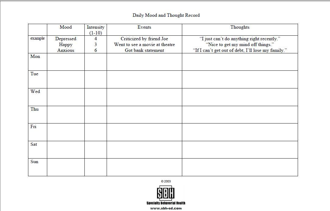 Worksheets Medication Management Worksheets 1000 images about dbt and imr on pinterest