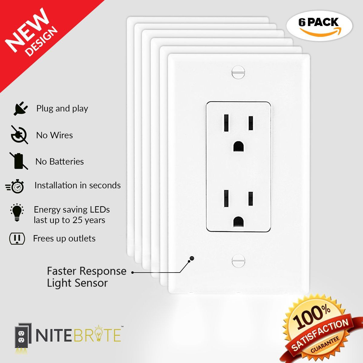 Nitebrite Outlet Wall Plate With Led Night Lights Auto Onoff