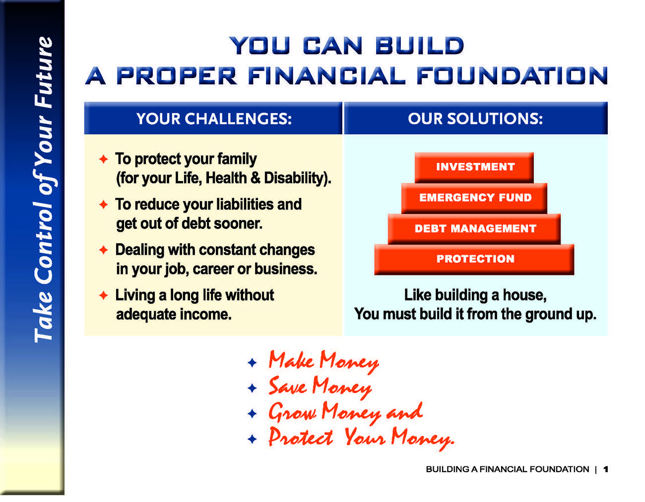 Wfg Opportunity Building A Financial Foundation Financial