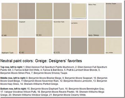 Paint palette ideas for new house
