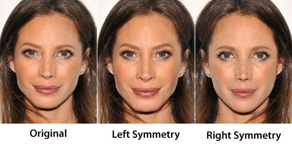 Face Symmetry Of Celebrities Face Symmetry Face Symmetry