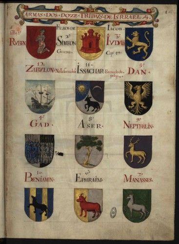 Las Armas Simbolicas De Las Tribus De Israel Segun El Manuscrito