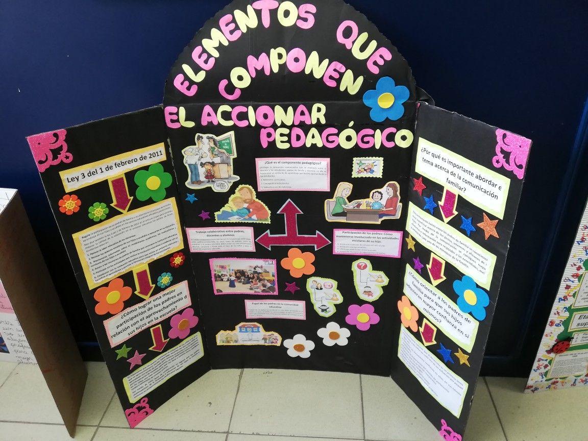 Mampara Escolar Murales Escolares Ideas De Colegio Tripticos Escolares