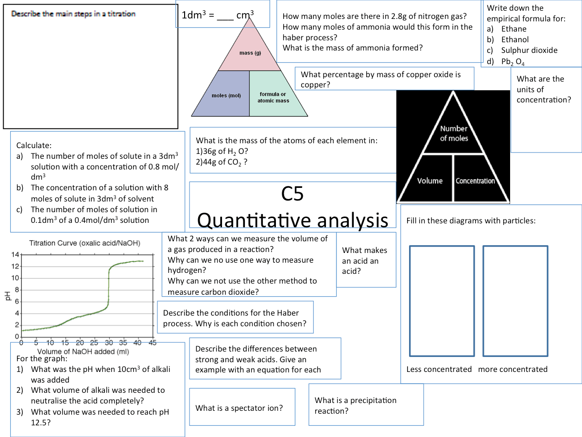 Revision Prompt Sheets For Ocr Chemistry C4 C5 C6 Gcse Chemistry Gcse Chemistry Revision Gcse Science Revision