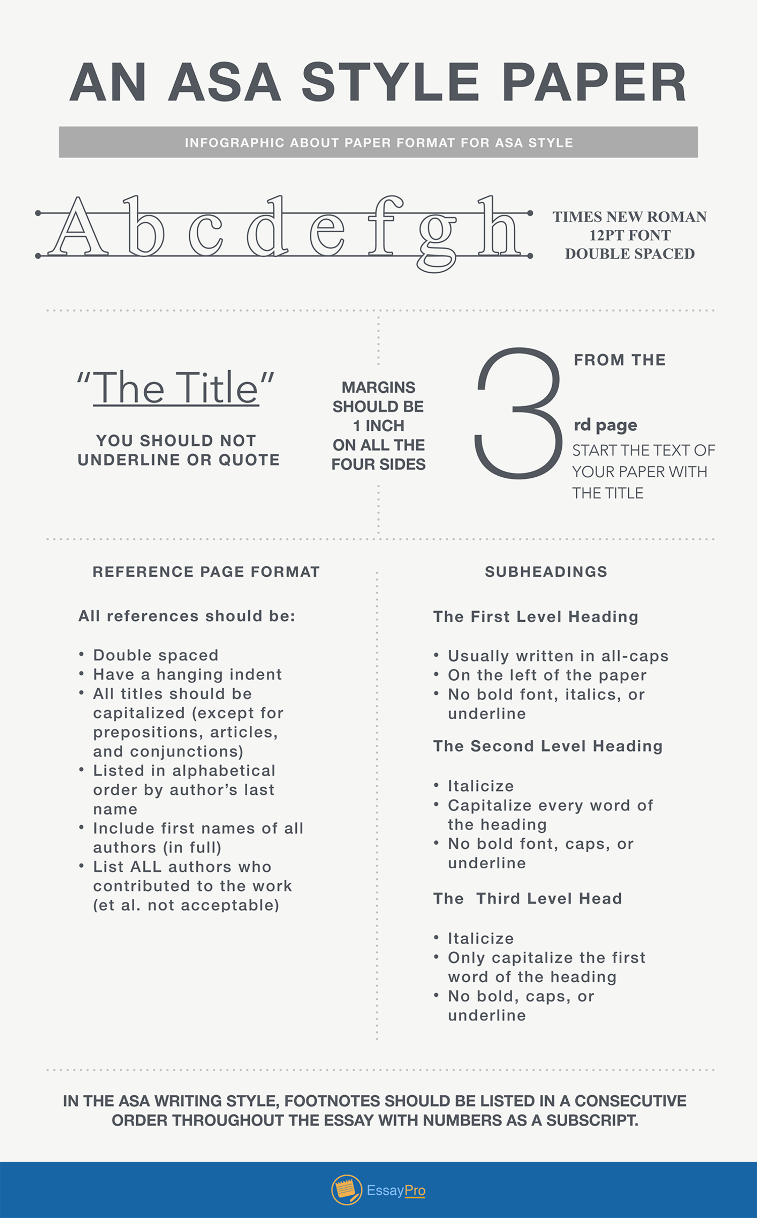 ASA Style Paper Format Styles And Formats Pinterest