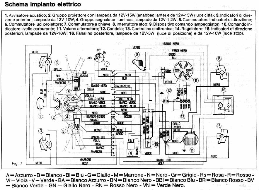 Schema Elettrico Usb 3 0 : Schema elettrico vespa pk xl gt vendita ricambi e