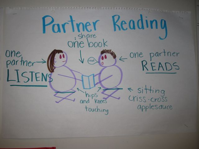 Partner Reading Anchor Chart My Classroom Partner