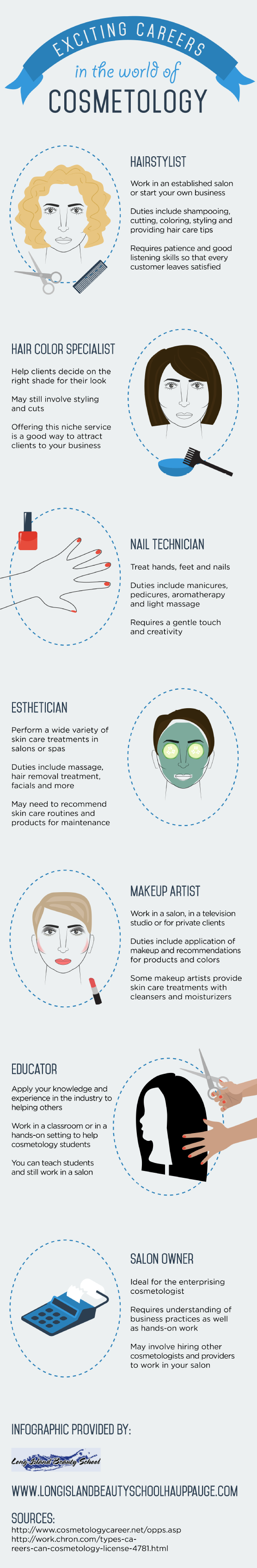 Did You Know That Makeup Artists Can Work In Salons Television