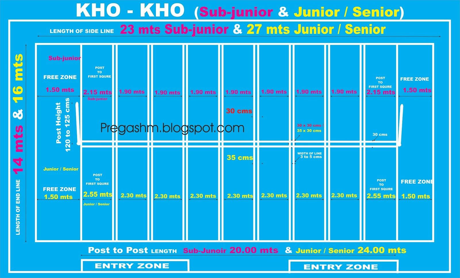 Image Result For Kho Kho Ground Measurement Of Junior Borders