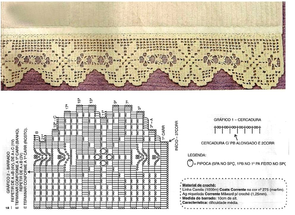 Bordi all uncinetto crochet per ogni uso bordi all for Schemi bordi uncinetto per asciugamani