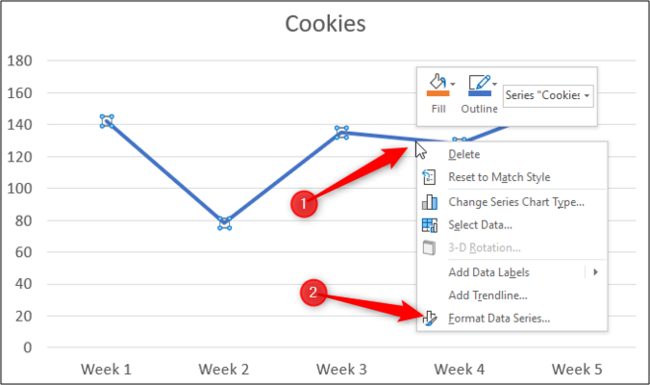 How To Make A Curved Graph In Excel Graphing Excel Line Graphs