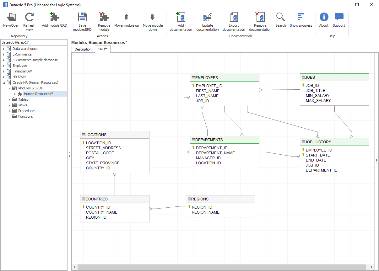 40 Awesome Create Database Schema Diagram Ideas ...