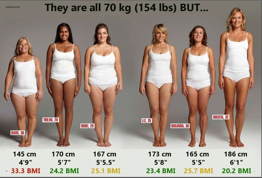These Women Are All 70 Kg Fixed