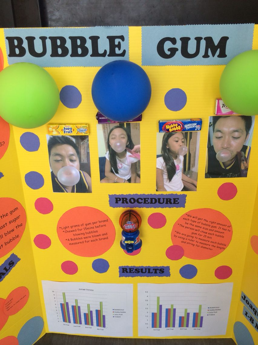 bubble gum science fair project Who doesn't love bubble blowing now your kindergartner can start blowing bubbles for a science fair project.