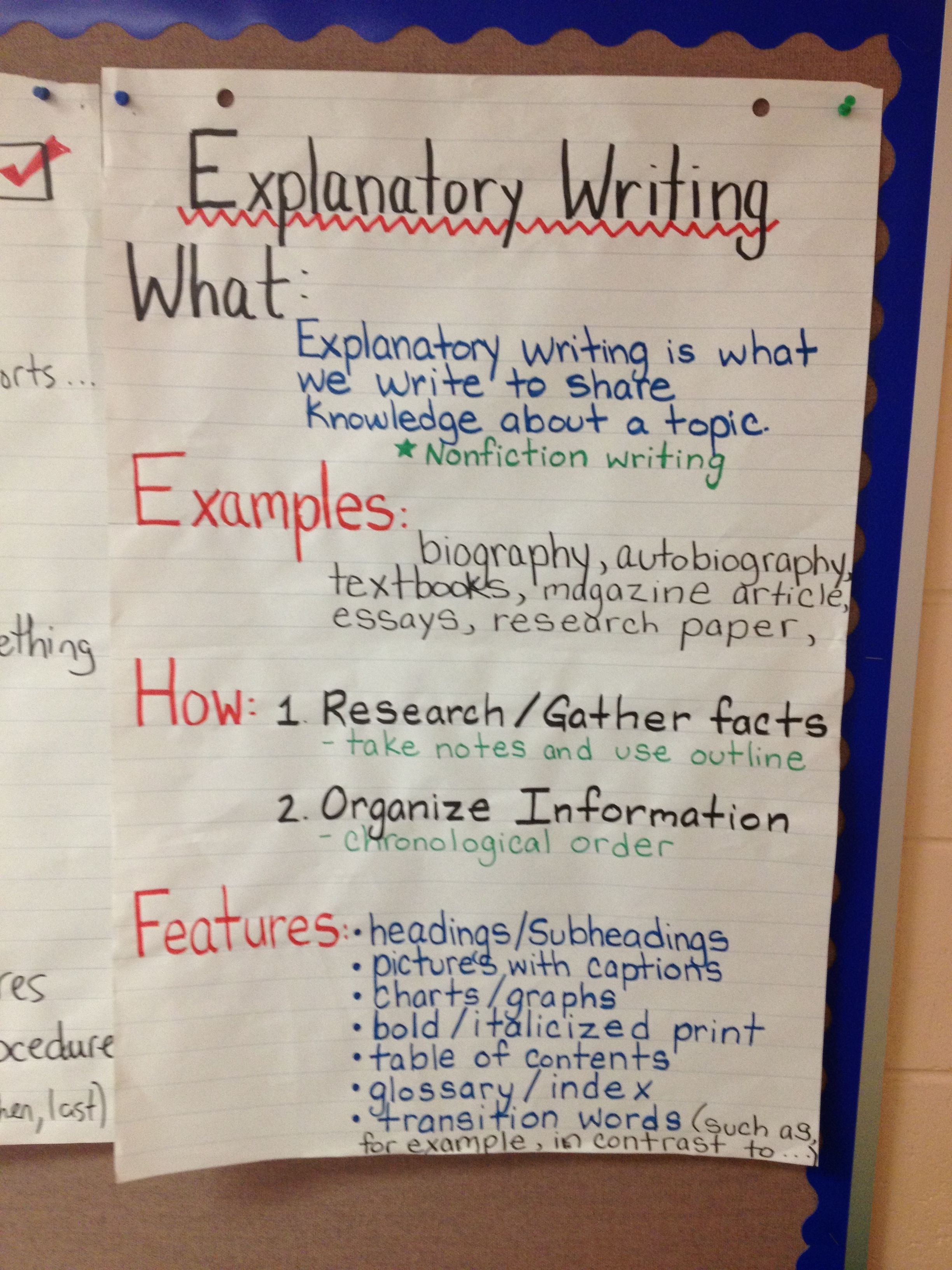 Explanatory Writing Anchor Chart