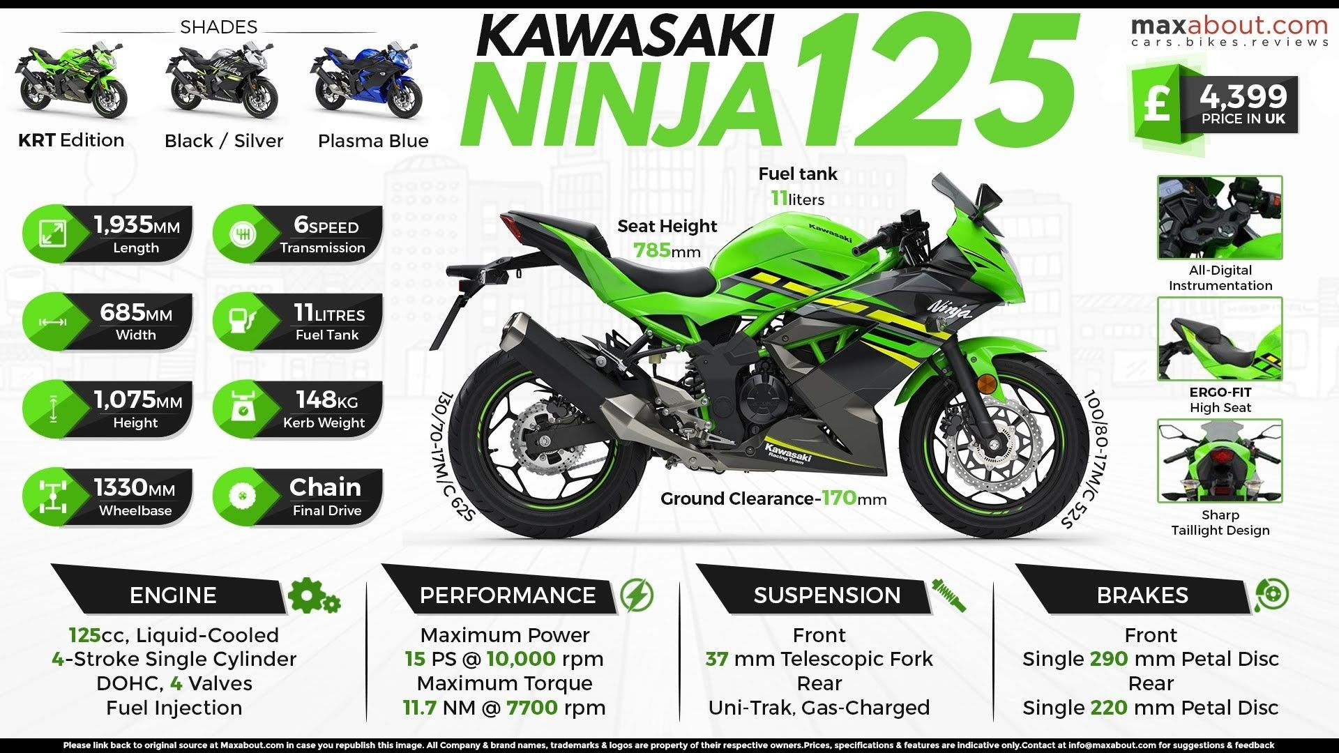 Pin By Prikshitsaini On Bikes Infographic Final Drive Black