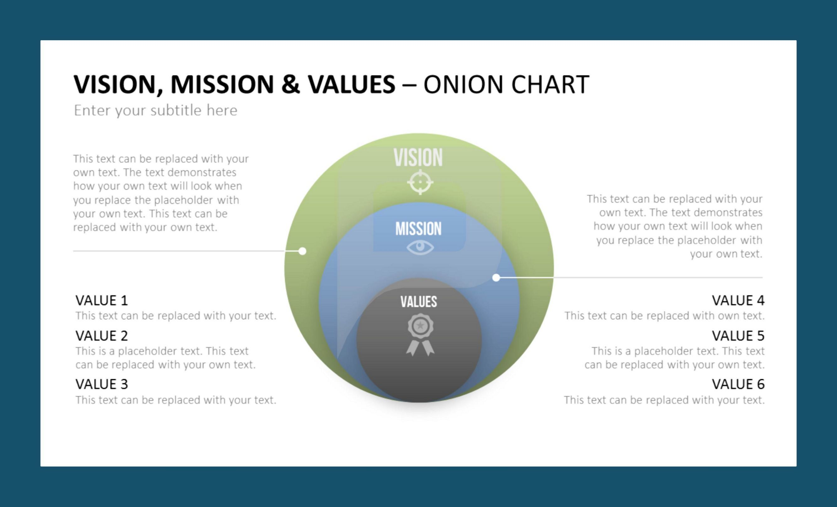 Visualize your companys vision mission and values in a visualize your companys vision mission and values in a comprehensive onion chart and present your ccuart Gallery