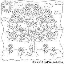Ausmalbild Baum Tree And Leaves Coloring Ausmalbilder