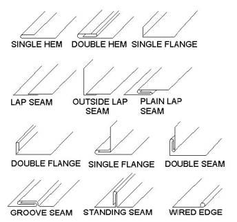 Pin By Enes Bajramovic On Projects To Try In 2020 Sheet Metal Drawing Metal Fabrication Sheet Metal