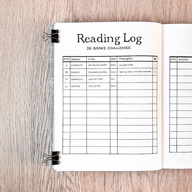 Reading log   Book challenge for your bullet journal   Bullet journal books,  Bullet journal reading log, Bullet journal ideas pages