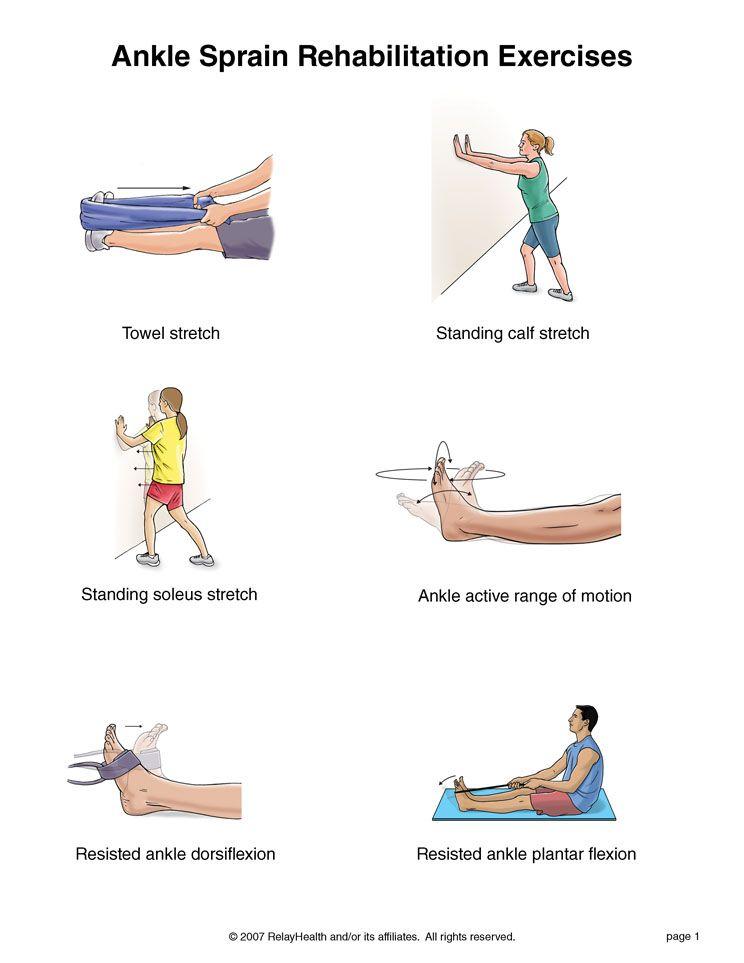 sprain kezelés a térdízületben)