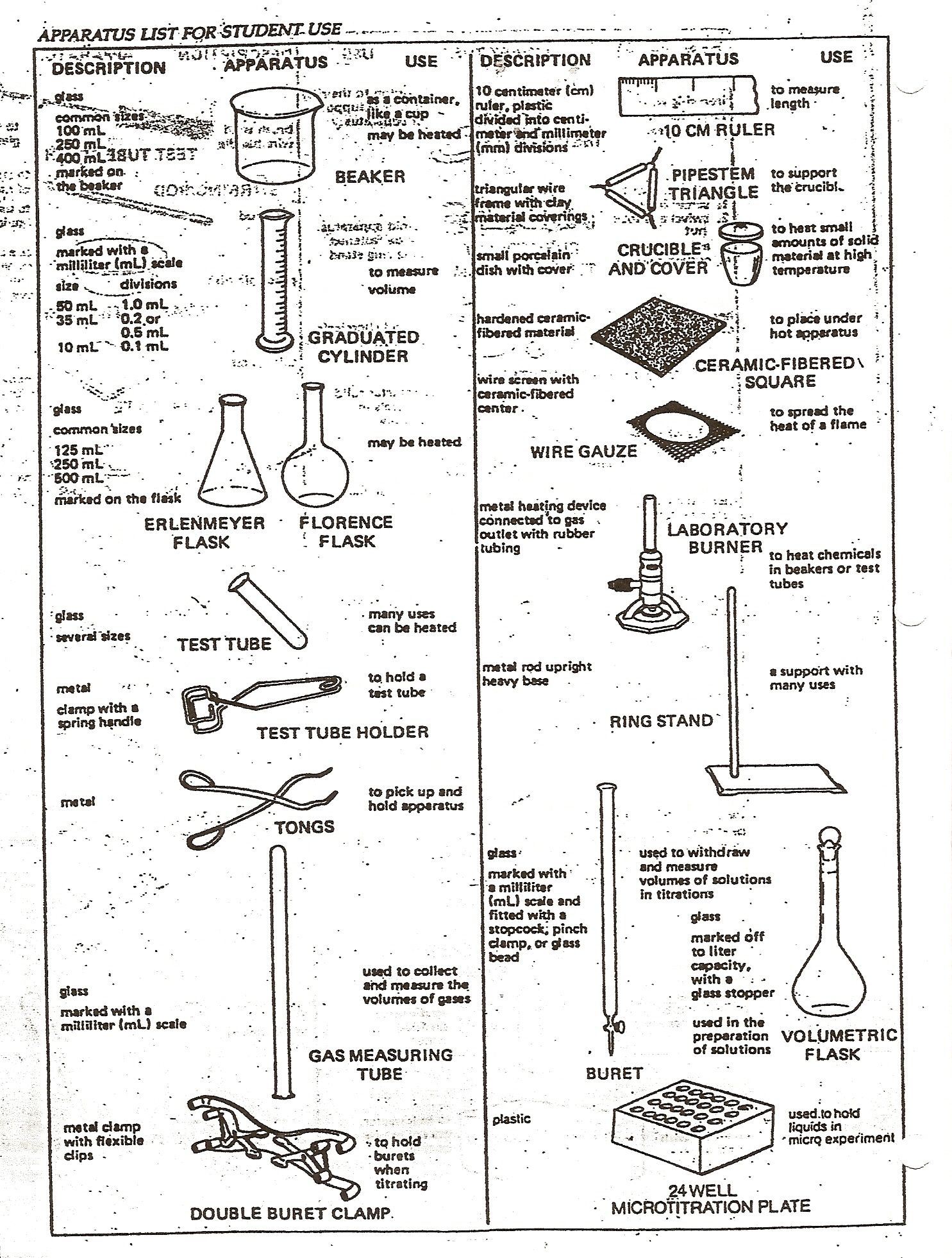 Printables Biology Lab Equipment Worksheet science equipment worksheet davezan collection of biology lab bloggakuten