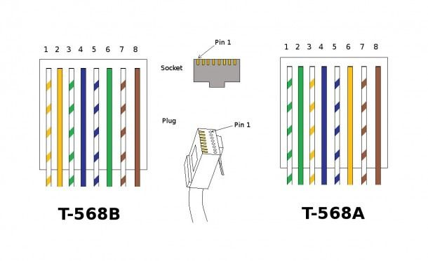 Wiring Diagram For Cat5 Cable, Cat 5 Wiring Diagram Wall Jack Australia