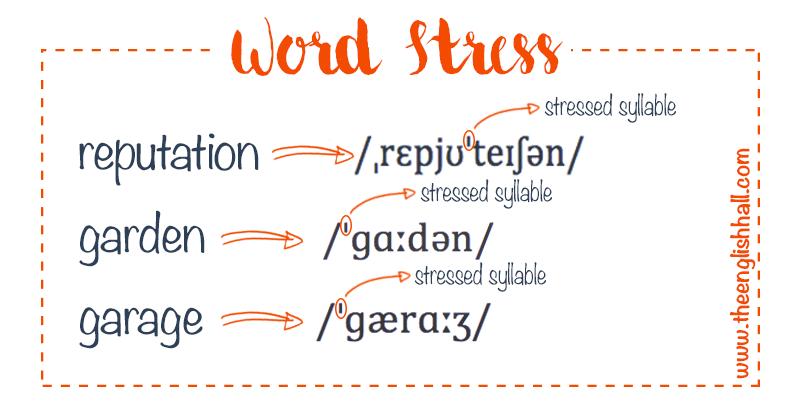 word stress - mejorar la pronunciación en inglés