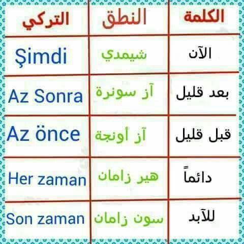 K S Adli Kullanicinin تعليم اللغة التركيه Panosundaki Pin Egitim Dilbilgisi Faaliyetler