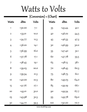Watts Convert To Volts And Dbm With This Printable Science Guide For Students Free To Download And Print Watts Chart Conversion Chart