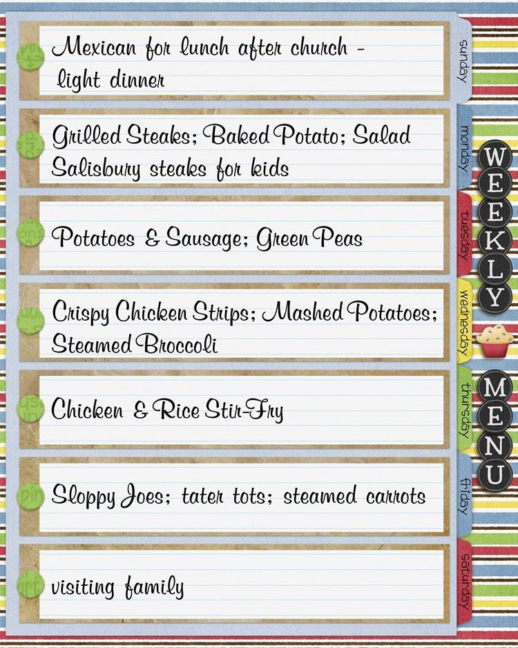 """How to Plan a Weekly Menu Plan - saving you time and energy during the week when everyone is asking """"What's for Dinner?"""""""