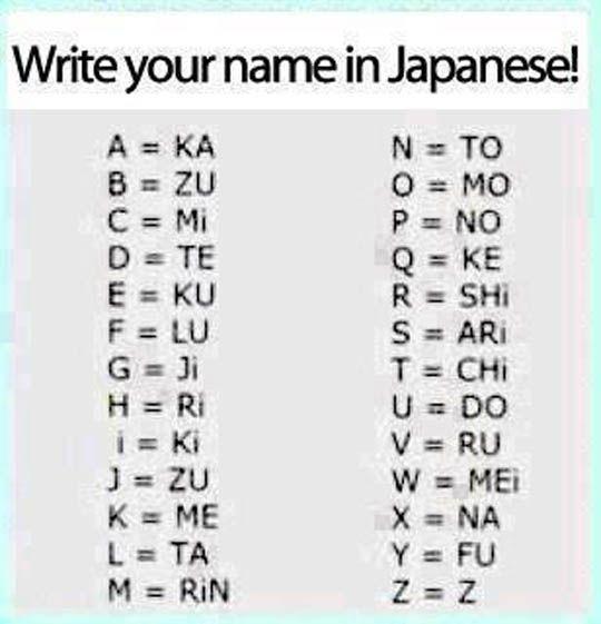 Anime In Japanese Writing: Best 25+ Name In Japanese Ideas On Pinterest