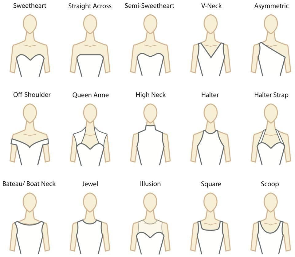 Decode The Wedding Dress Necklines I Didn T Know There Were This Many Choices Lol