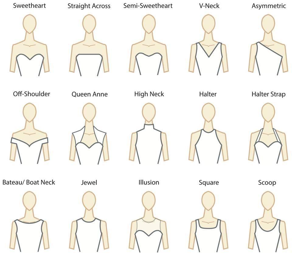 Decode the wedding dress necklines show pinterest wedding
