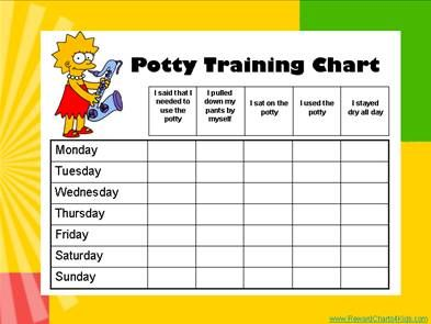 Potty Charts  Potty Training Charts    Printable Potty