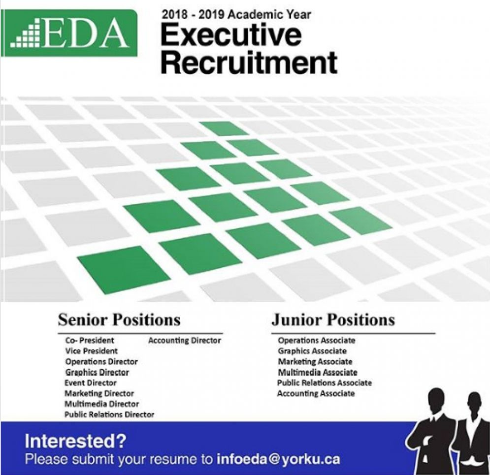 The Entrepreneurship Development Association Eda Is Searching