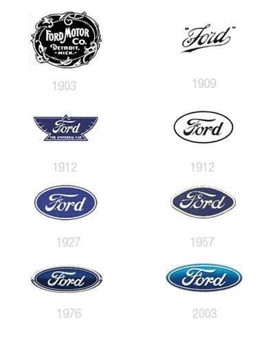 Some Different Ford Logos Throughout The Years Ford Logo