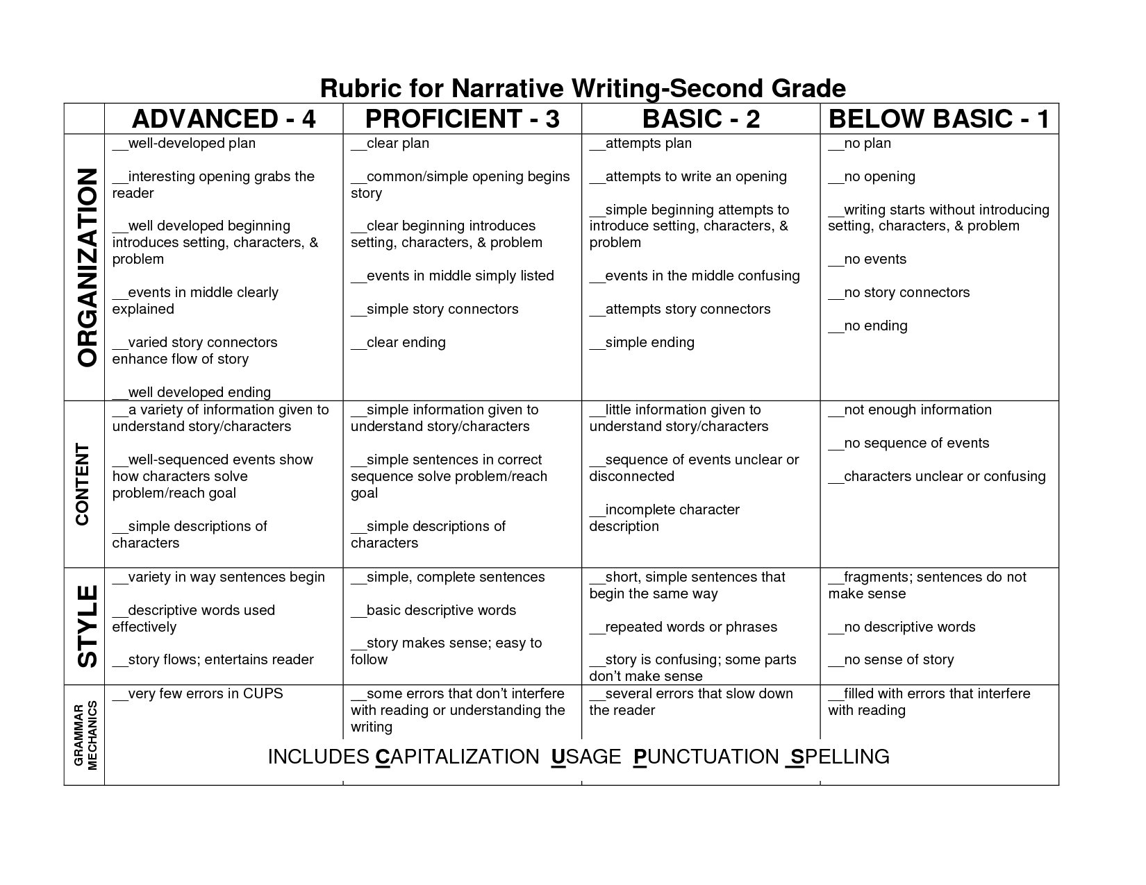 3rd Grade Writing Rubric