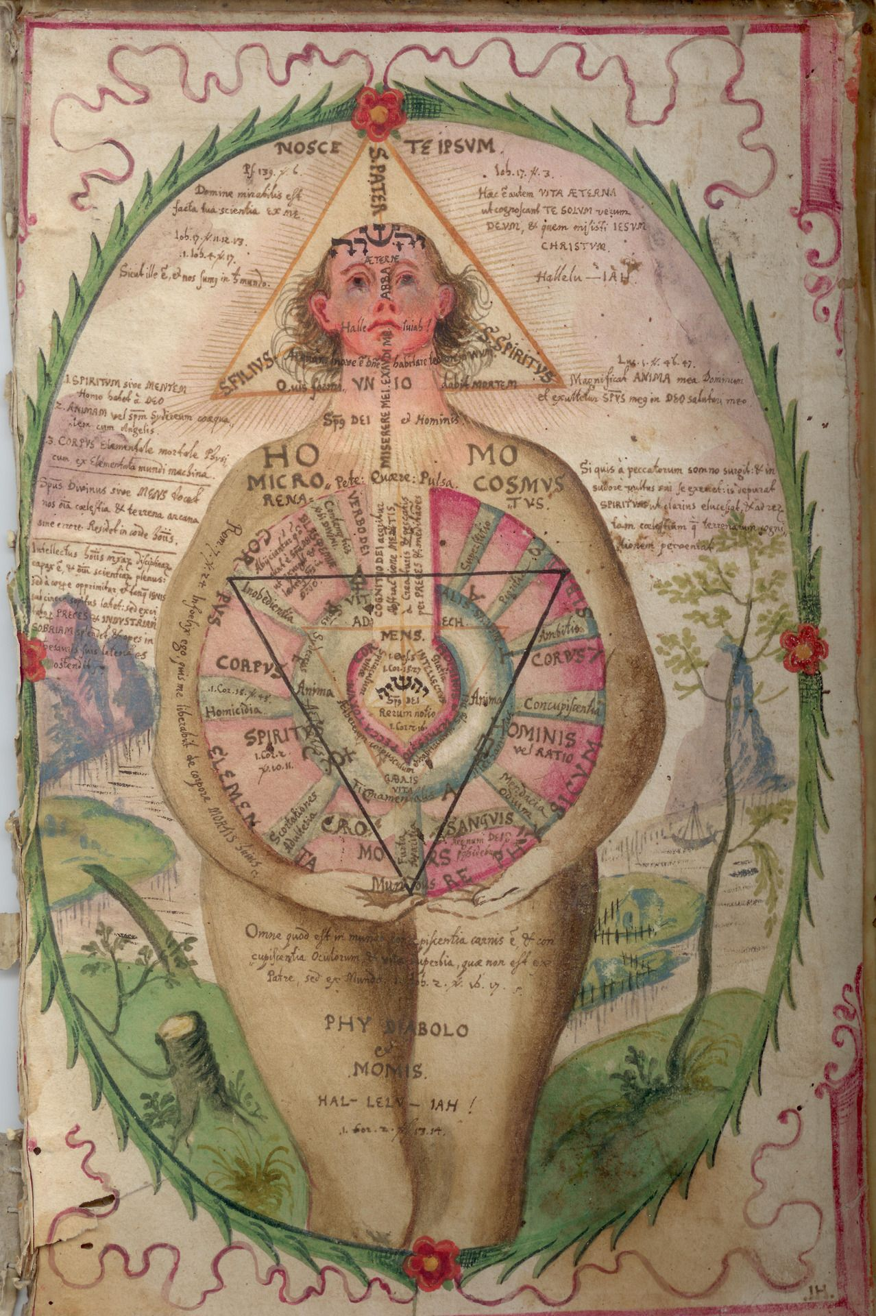 17 best images about alchemy the alchemist 17 best images about alchemy the alchemist philosophy books and art designs