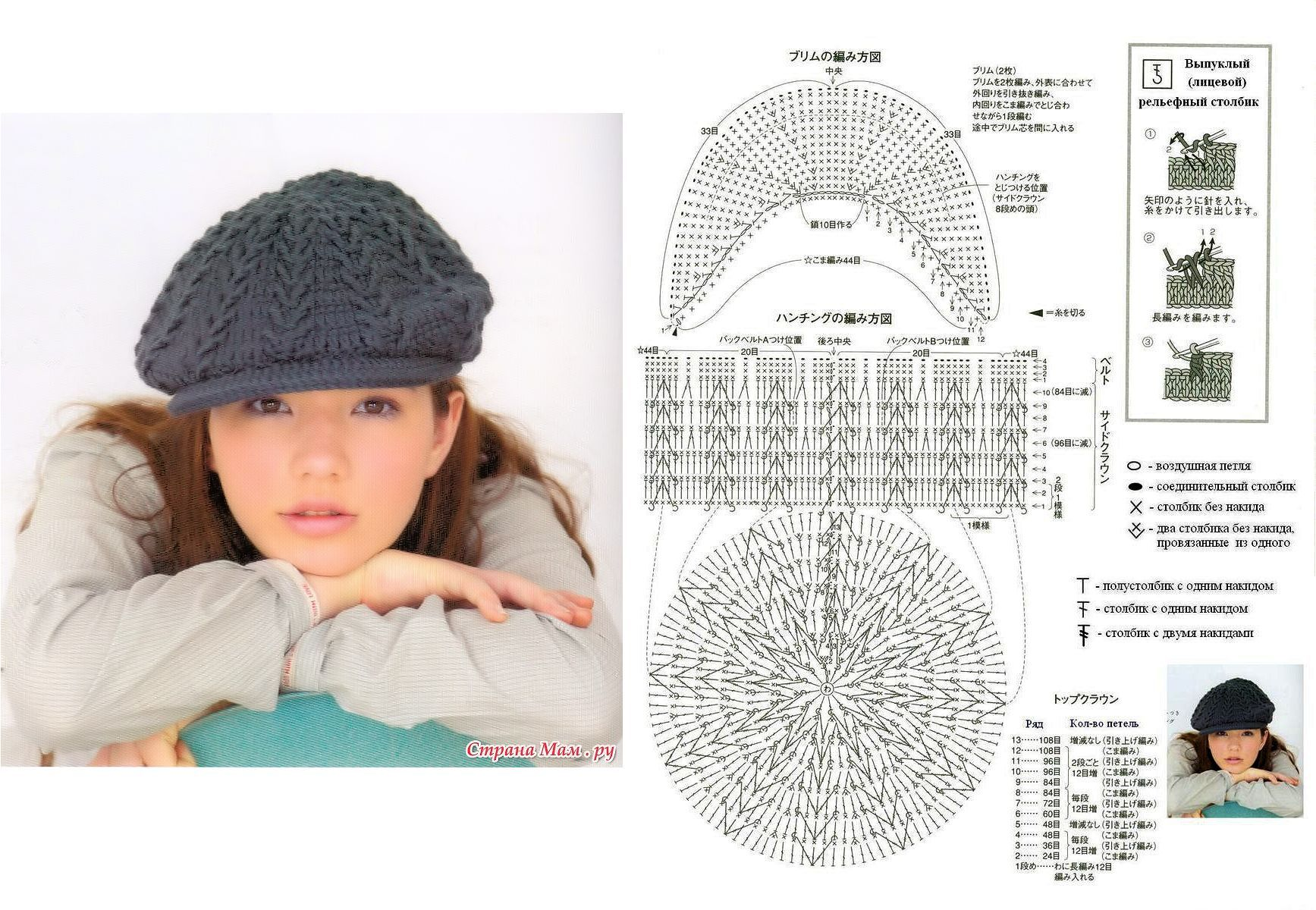 Crochet Newsboy Hat | FREE CROCHET PATTERNS | Pinterest