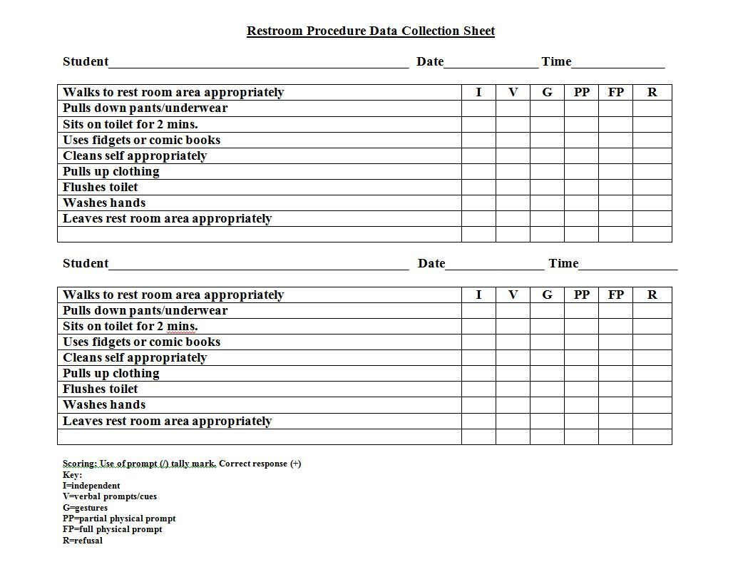 Restroom Procedure Data Collection Sheet Example