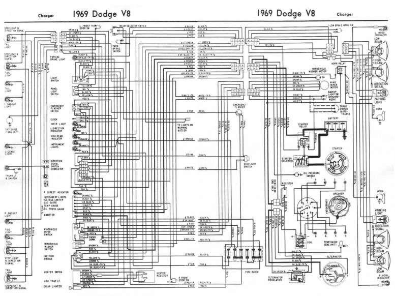 1966 dodge coronet wiring diagram  auto wiring diagrams