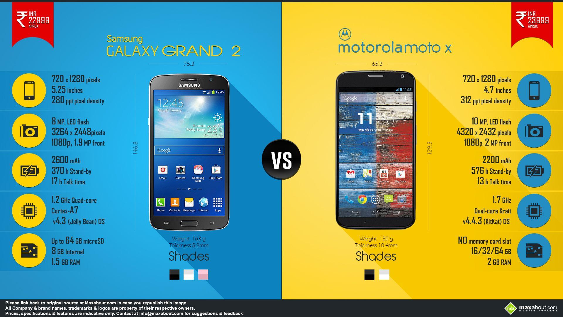 2 Samsung Galaxy Grand Wallpaper - WallpaperSafari