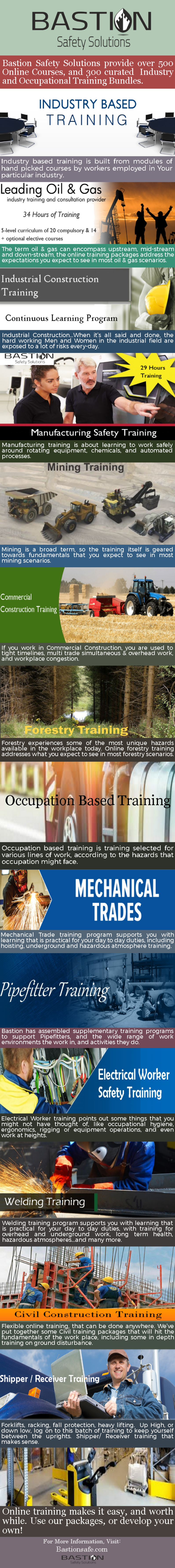 Online Safety Industry Based Training  Safety Training Programs